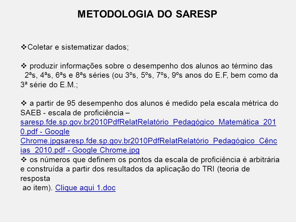 METODOLOGIA DO SARESP Coletar e sistematizar dados;