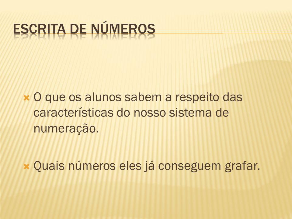 ESCRITA DE NÚMEROS O que os alunos sabem a respeito das características do nosso sistema de numeração.