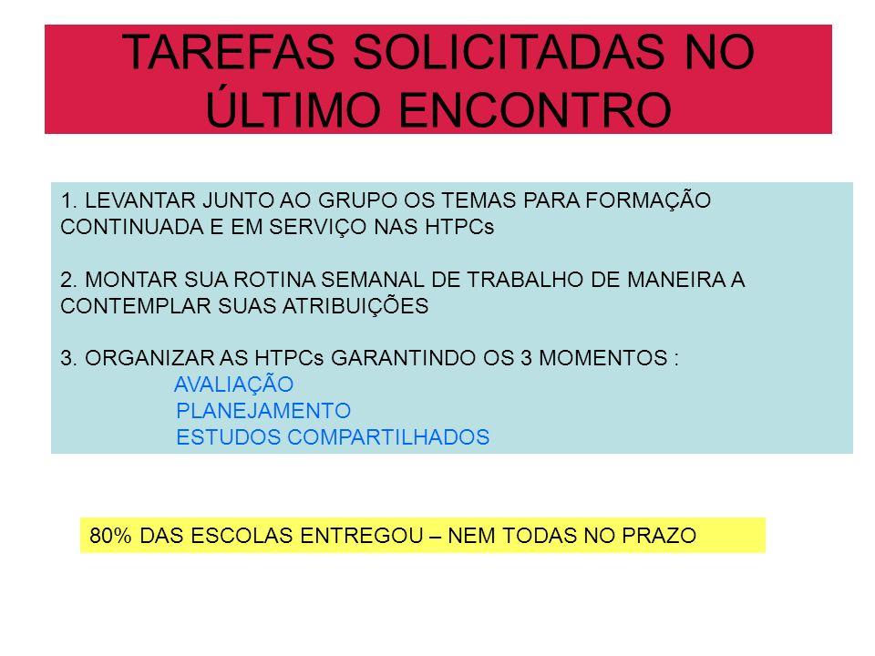 TAREFAS SOLICITADAS NO ÚLTIMO ENCONTRO