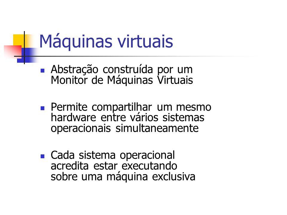 Máquinas virtuais Abstração construída por um Monitor de Máquinas Virtuais.