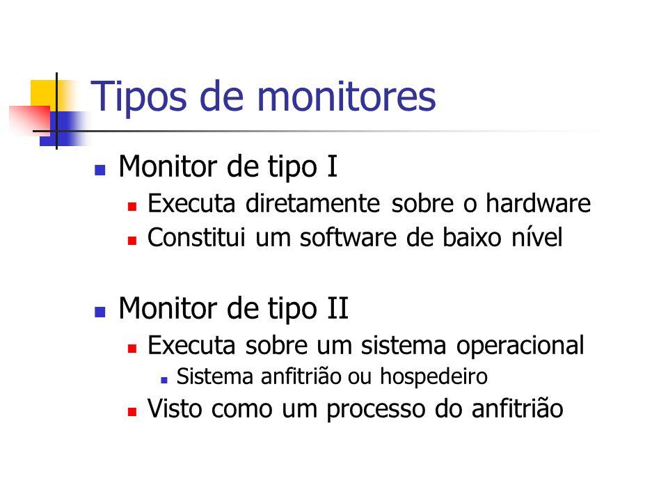 Tipos de monitores Monitor de tipo I Monitor de tipo II