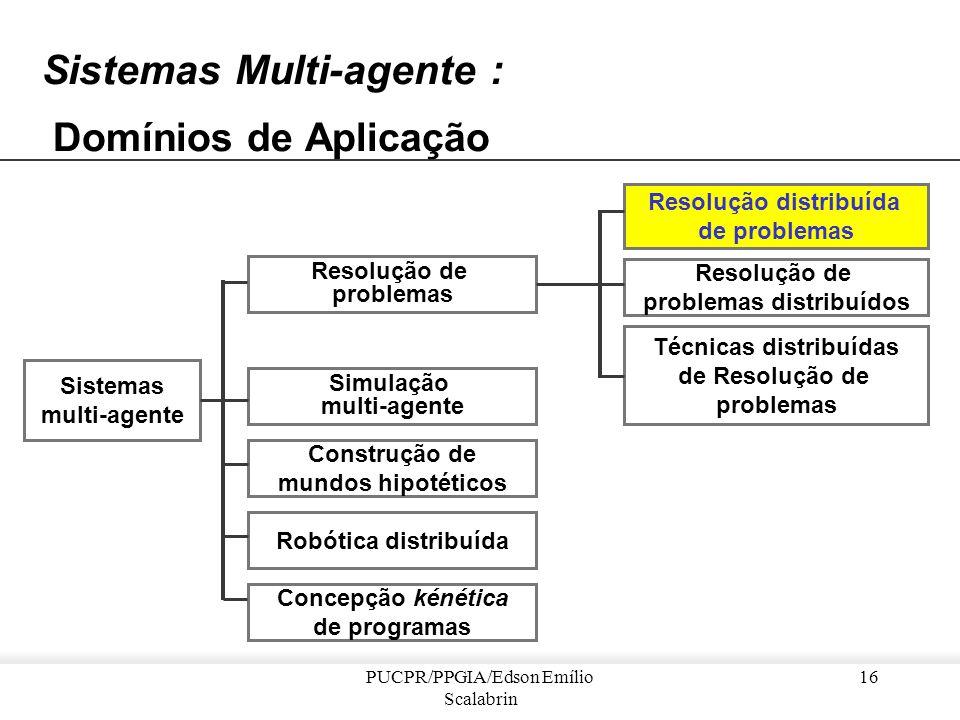 Sistemas Multi-agente : Domínios de Aplicação