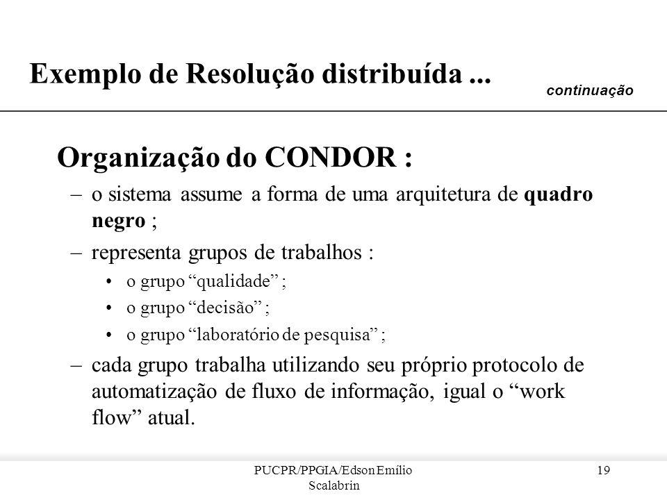 Exemplo de Resolução distribuída ...