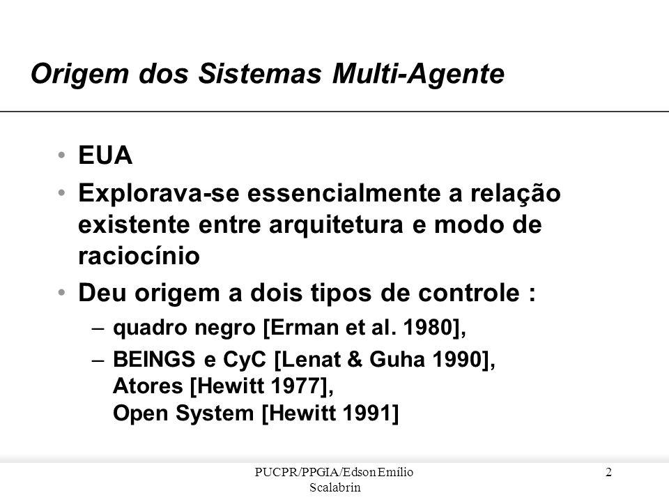 Origem dos Sistemas Multi-Agente