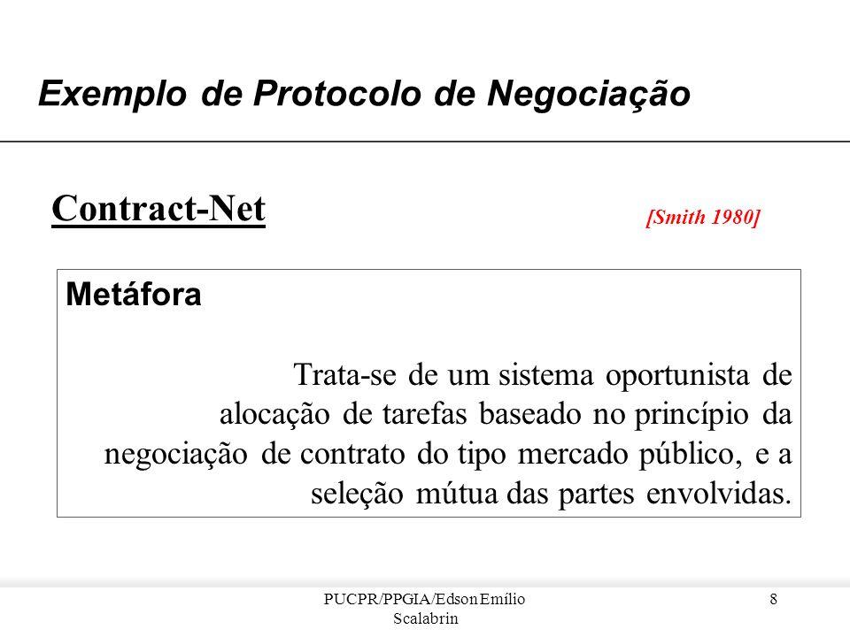 Exemplo de Protocolo de Negociação