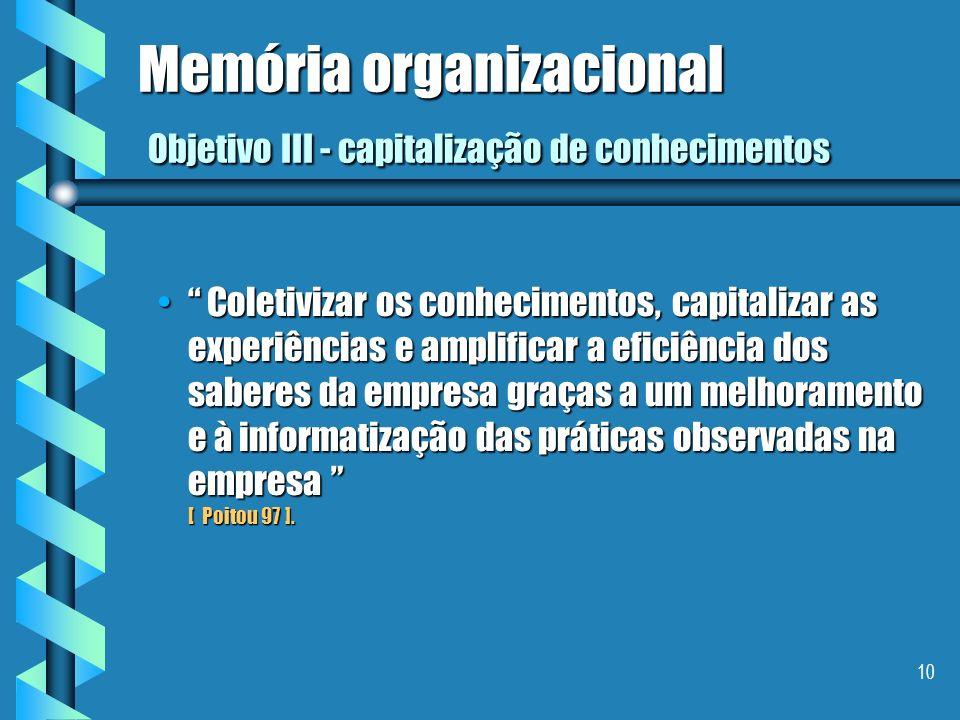 Memória organizacional Objetivo III - capitalização de conhecimentos