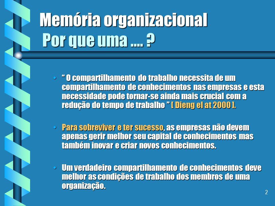 Memória organizacional Por que uma ....