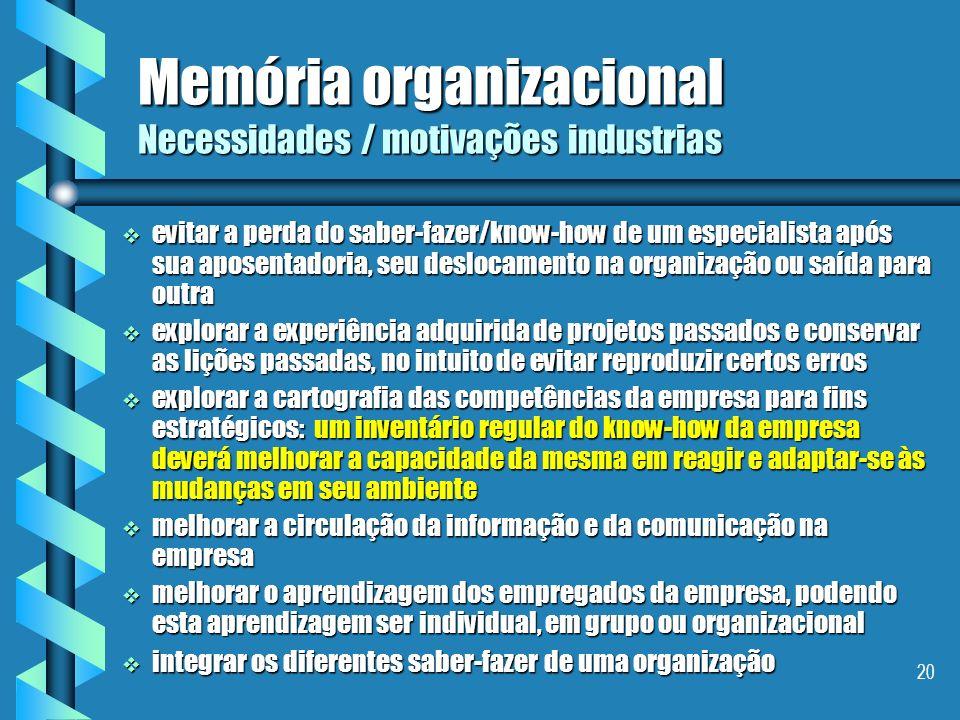 Memória organizacional Necessidades / motivações industrias