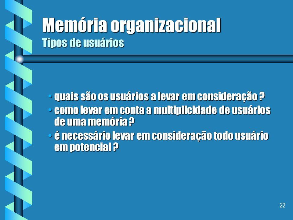 Memória organizacional Tipos de usuários