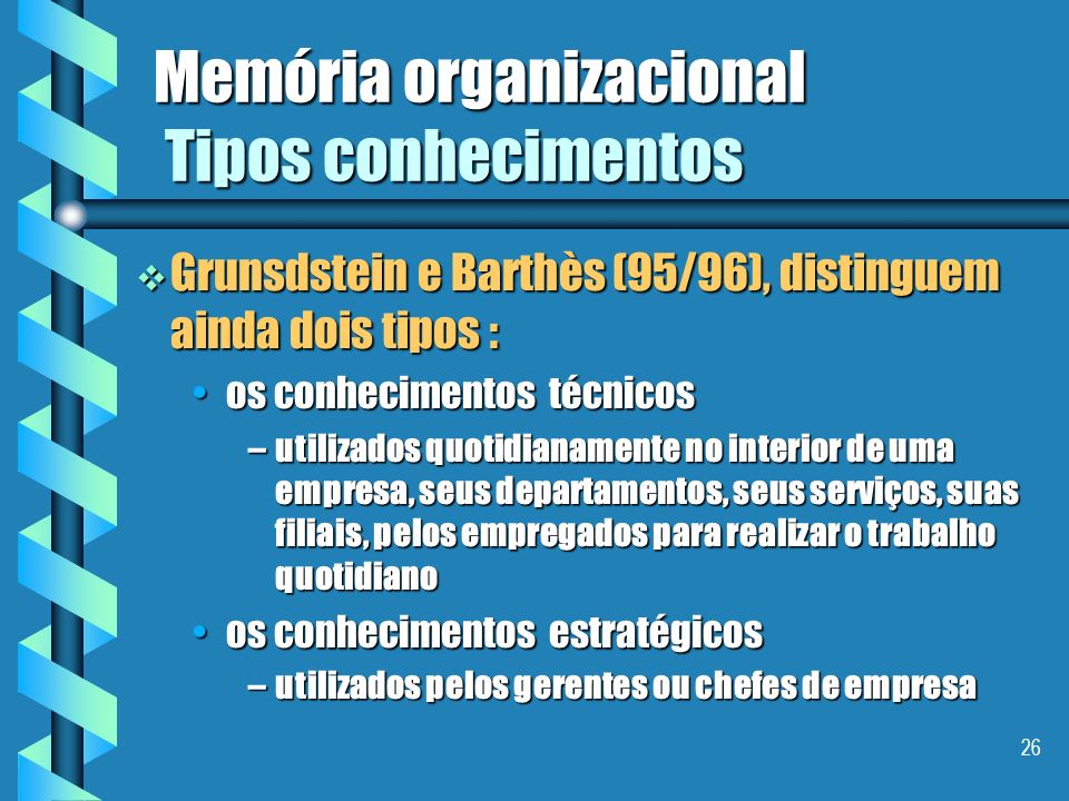 Memória organizacional Tipos conhecimentos
