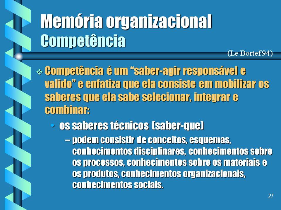 Memória organizacional Competência
