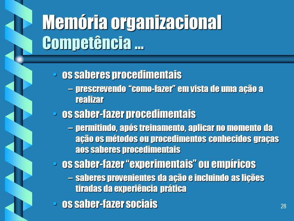 Memória organizacional Competência ...