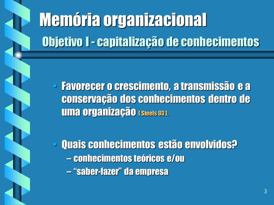 Memória organizacional Objetivo I - capitalização de conhecimentos