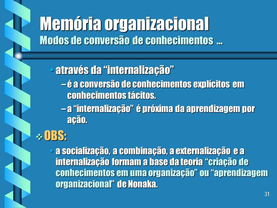 Memória organizacional Modos de conversão de conhecimentos ...