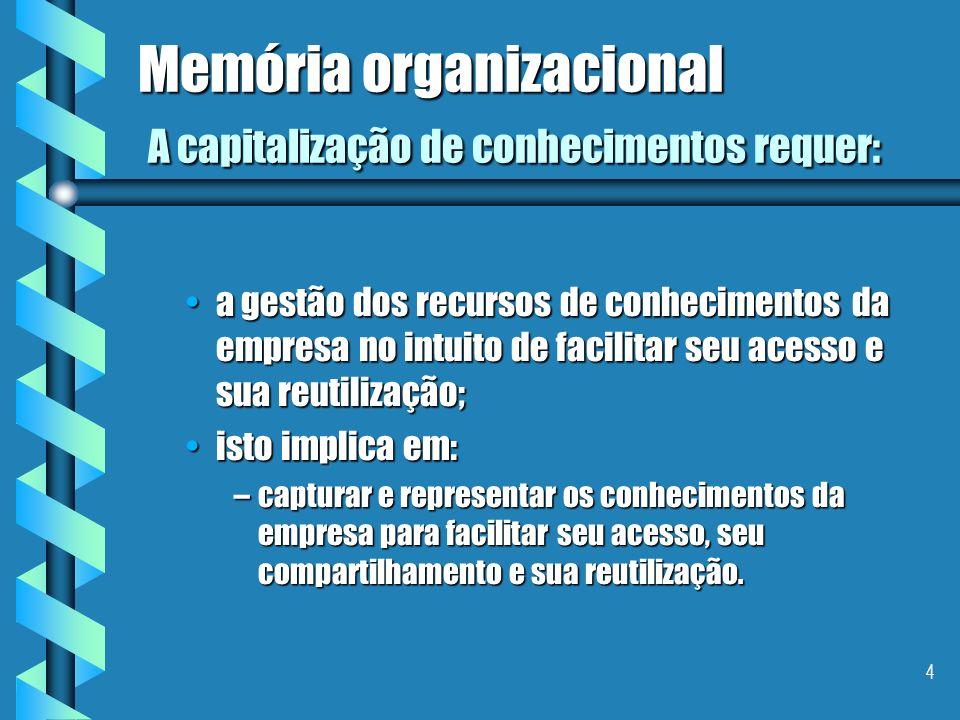 Memória organizacional A capitalização de conhecimentos requer: