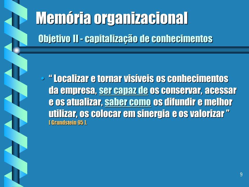 Memória organizacional Objetivo II - capitalização de conhecimentos