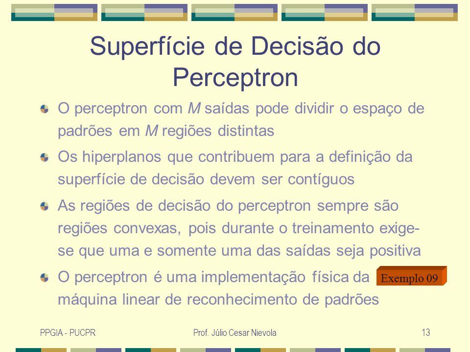 Superfície de Decisão do Perceptron