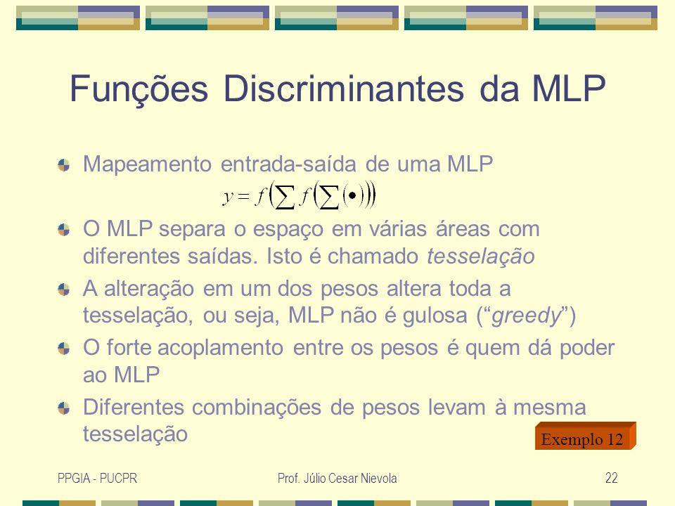 Funções Discriminantes da MLP