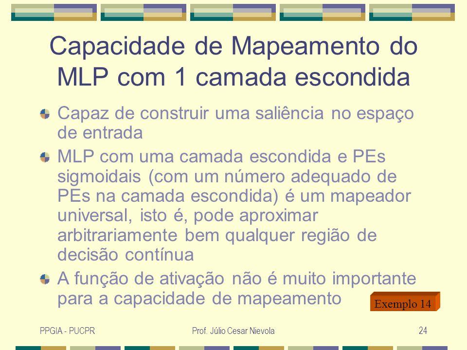 Capacidade de Mapeamento do MLP com 1 camada escondida