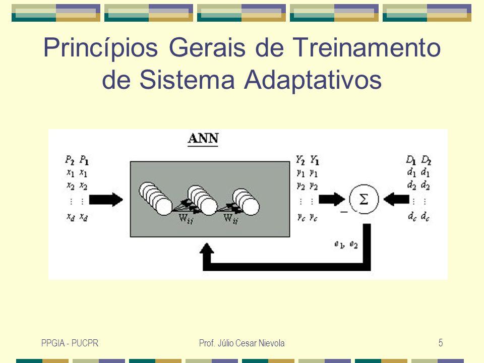 Princípios Gerais de Treinamento de Sistema Adaptativos