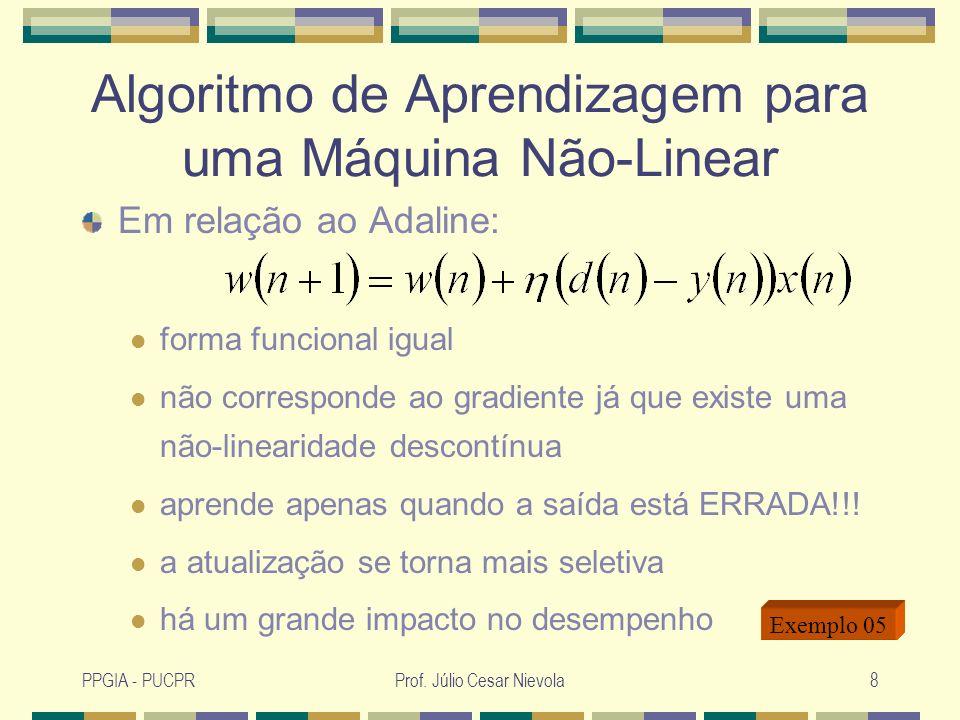 Algoritmo de Aprendizagem para uma Máquina Não-Linear