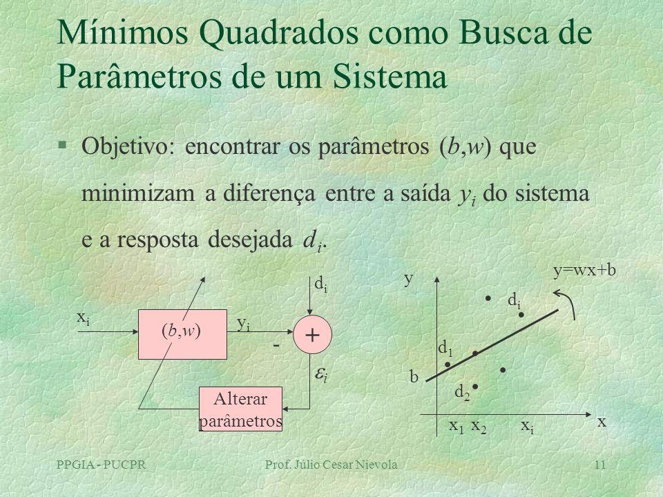 Mínimos Quadrados como Busca de Parâmetros de um Sistema