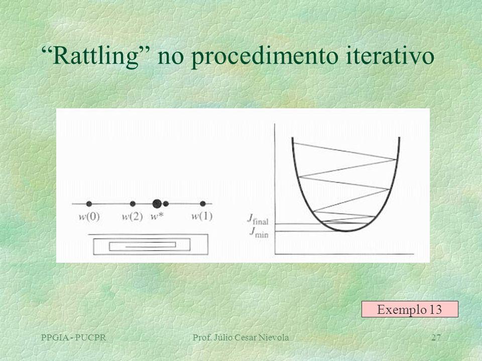 Rattling no procedimento iterativo