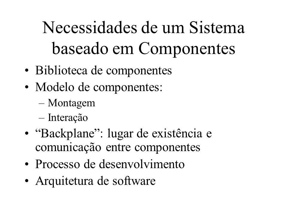 Necessidades de um Sistema baseado em Componentes