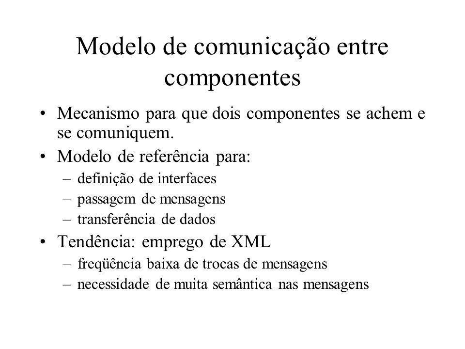 Modelo de comunicação entre componentes