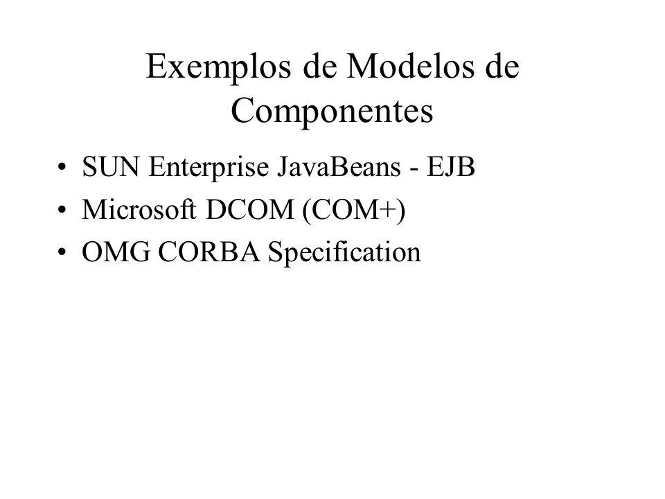 Exemplos de Modelos de Componentes
