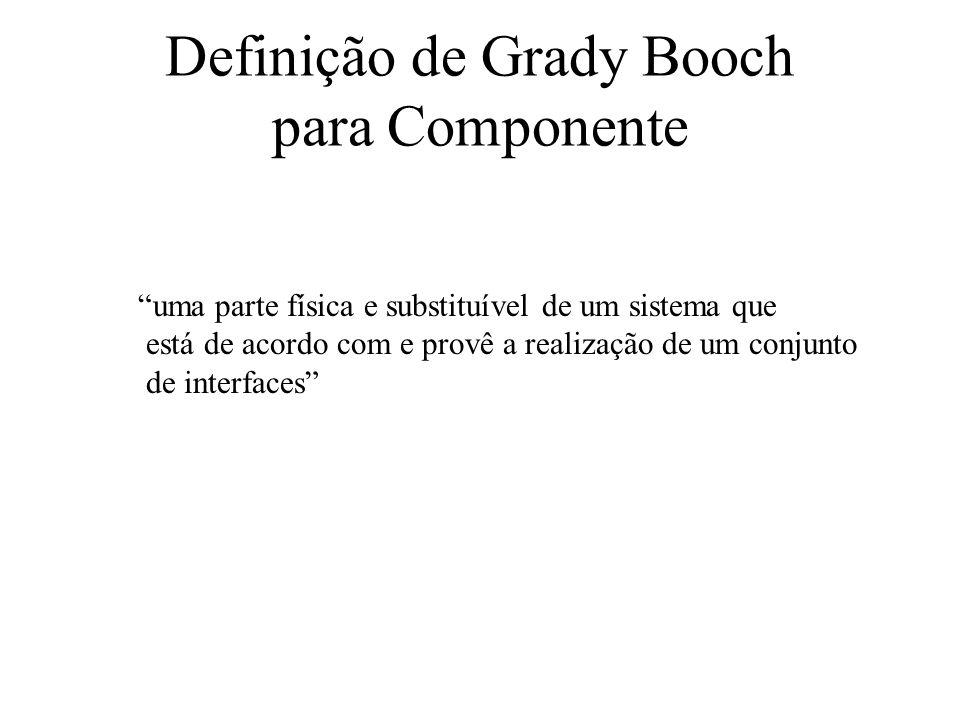 Definição de Grady Booch para Componente