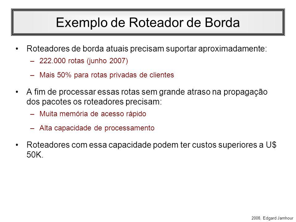 Exemplo de Roteador de Borda