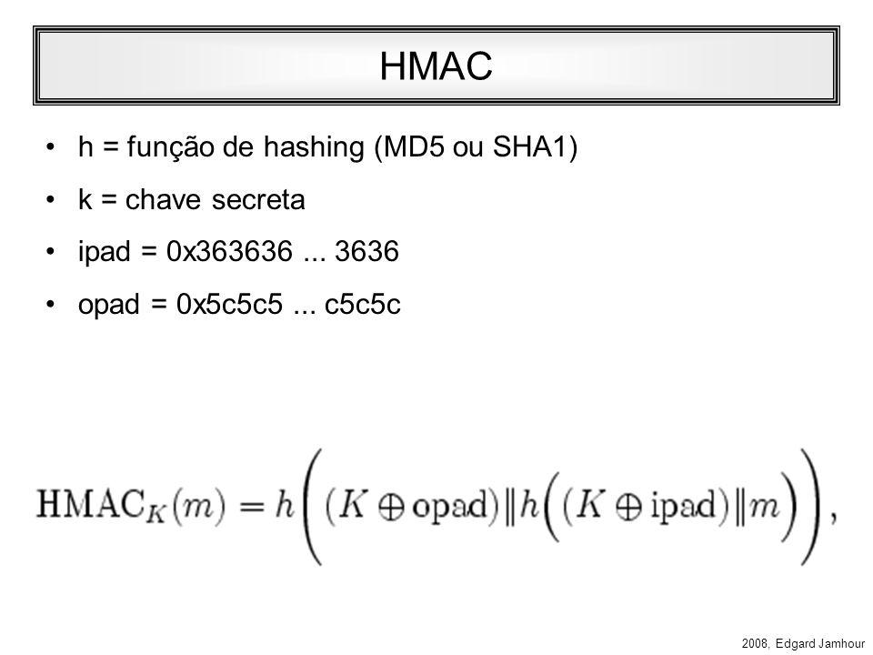 HMAC h = função de hashing (MD5 ou SHA1) k = chave secreta