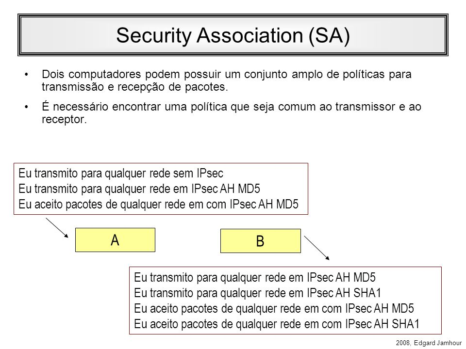 Security Association (SA)