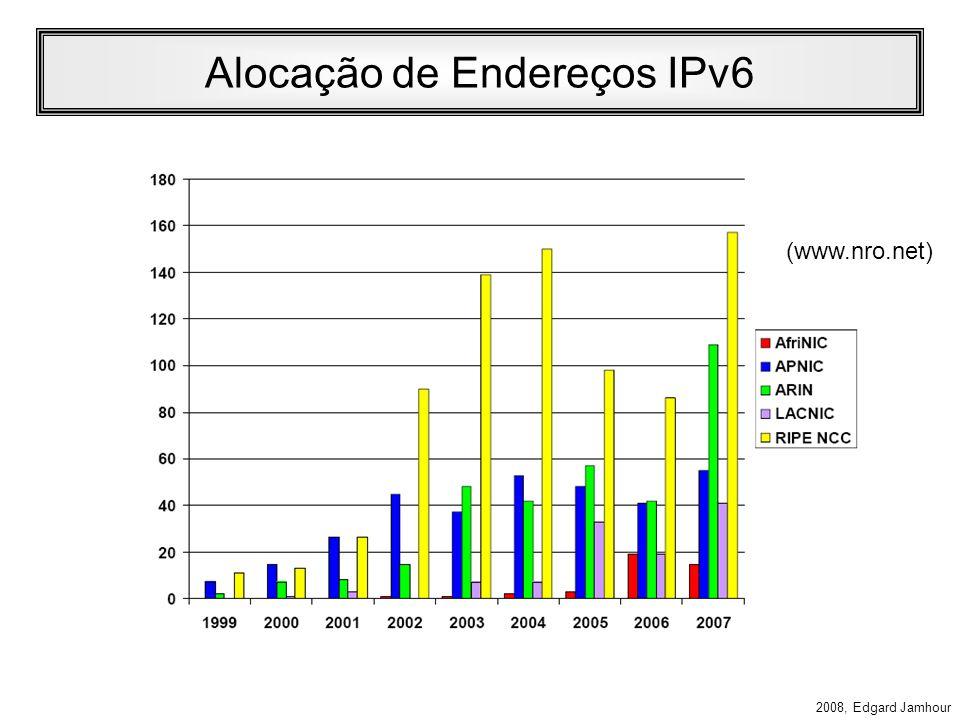 Alocação de Endereços IPv6