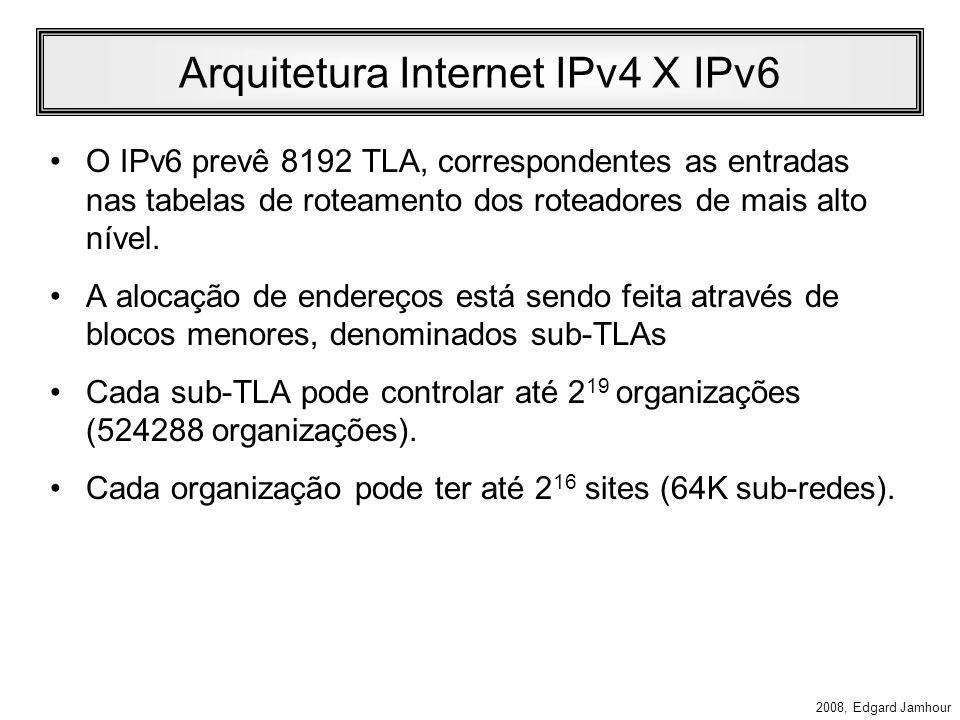Arquitetura Internet IPv4 X IPv6