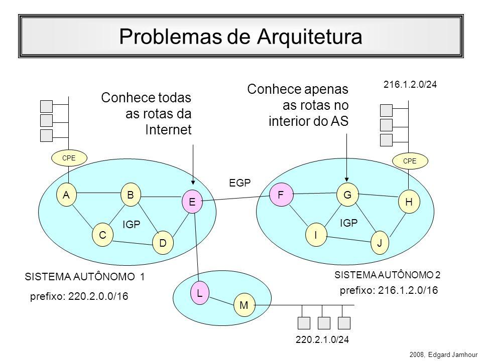 Problemas de Arquitetura