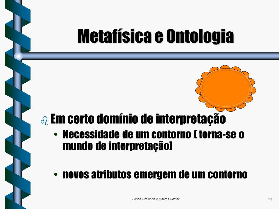 Metafísica e Ontologia