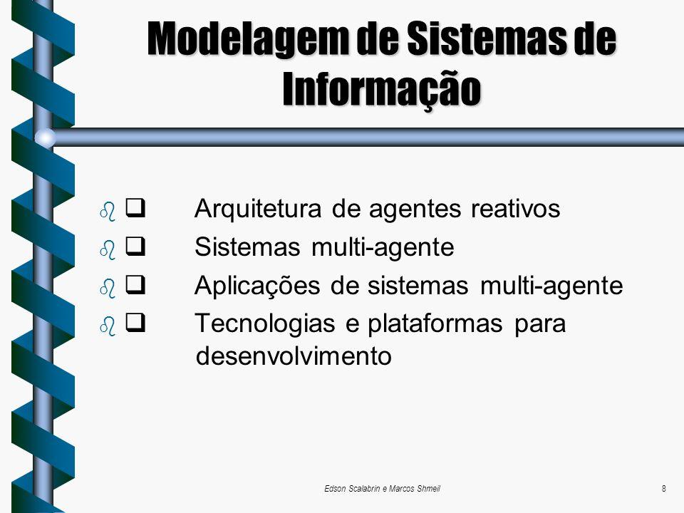 Modelagem de Sistemas de Informação