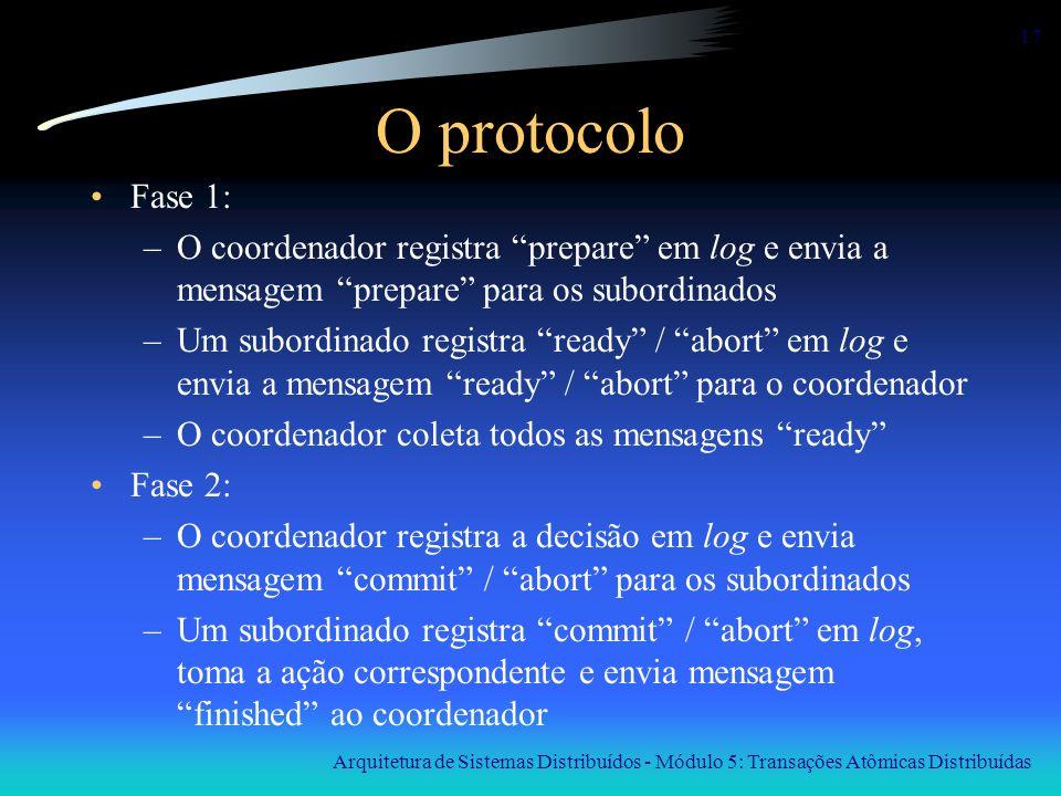 O protocolo Fase 1: O coordenador registra prepare em log e envia a mensagem prepare para os subordinados.