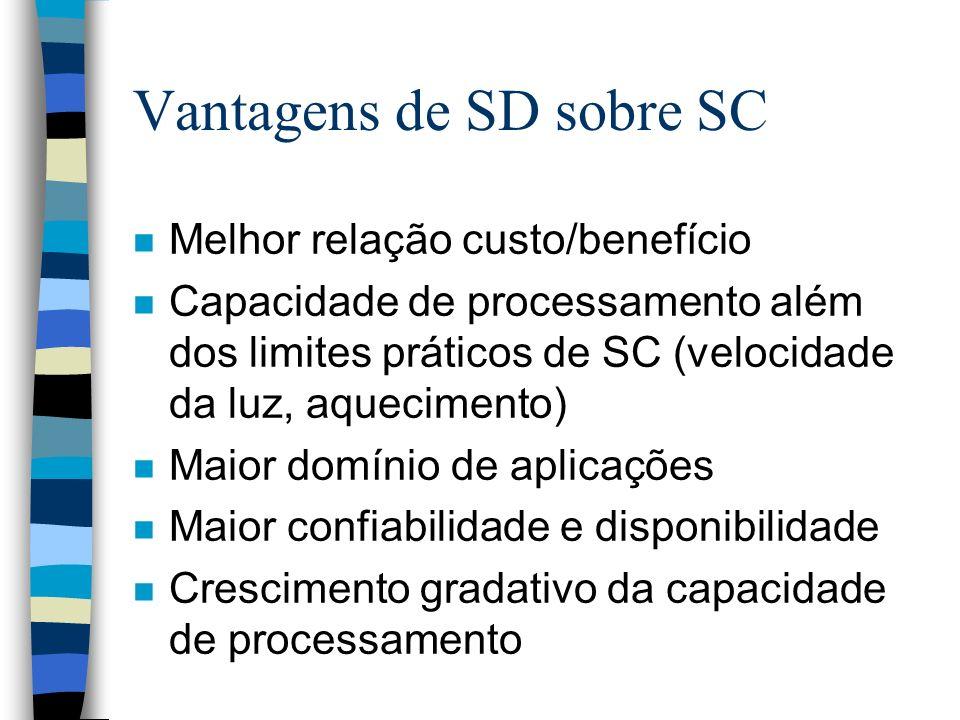 Vantagens de SD sobre SC