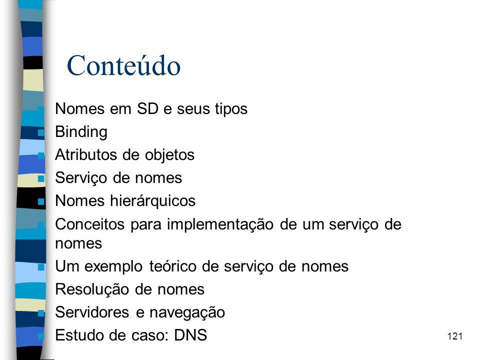 Conteúdo Nomes em SD e seus tipos Binding Atributos de objetos