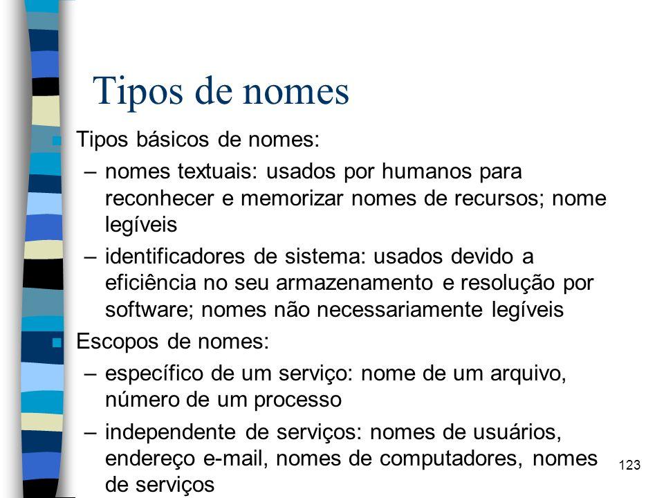 Tipos de nomes Tipos básicos de nomes: