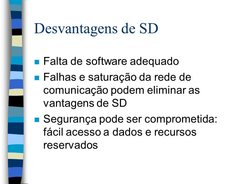 Desvantagens de SD Falta de software adequado