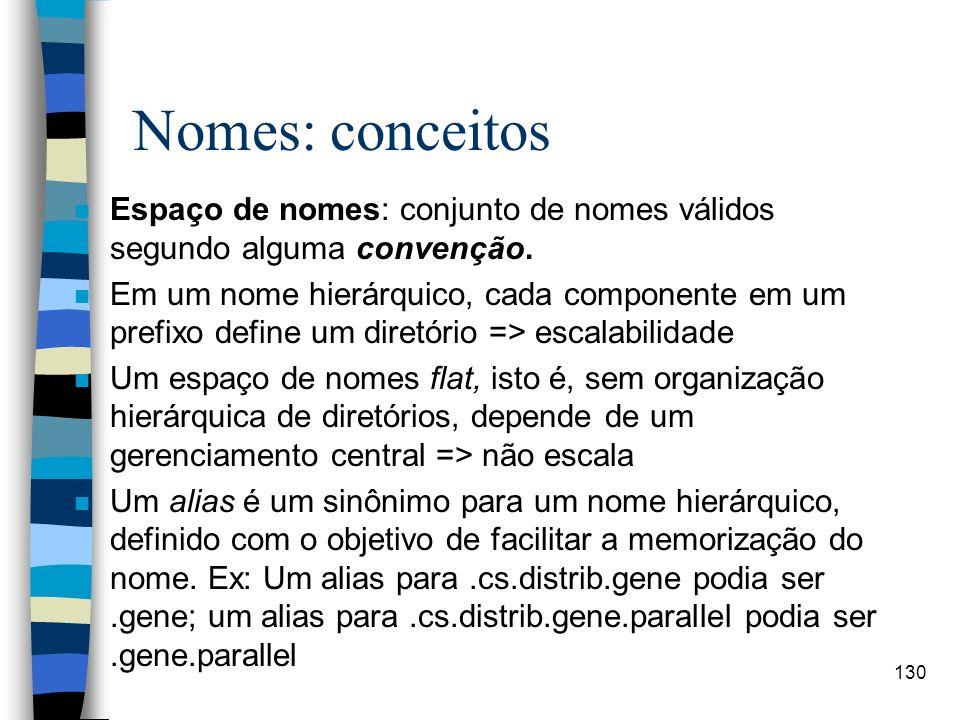 Nomes: conceitos Espaço de nomes: conjunto de nomes válidos segundo alguma convenção.