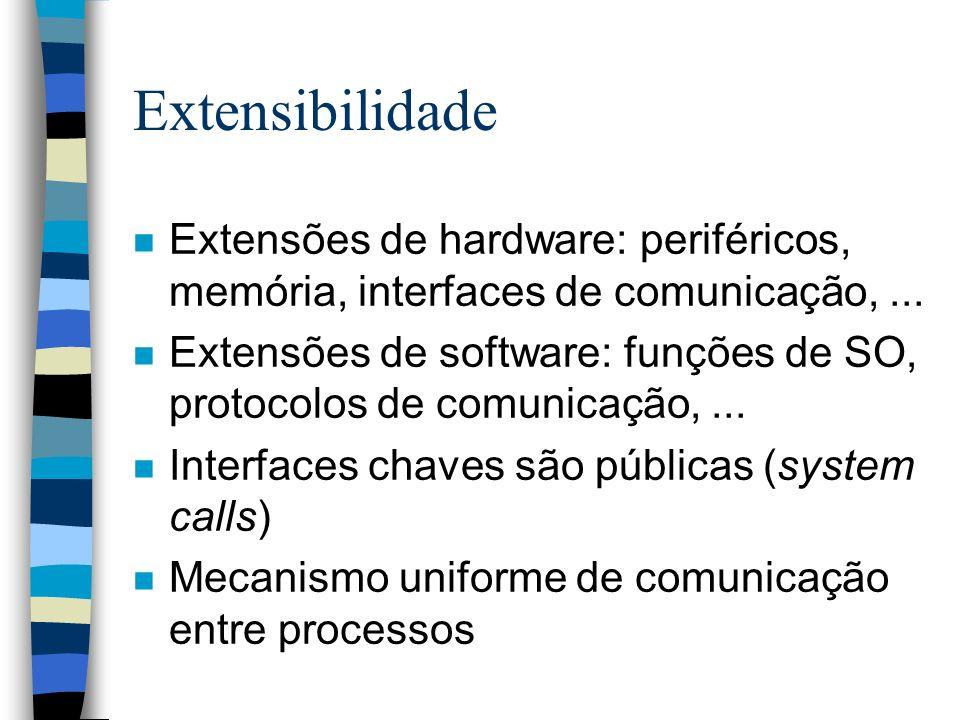 3/25/2017 Extensibilidade. Extensões de hardware: periféricos, memória, interfaces de comunicação, ...