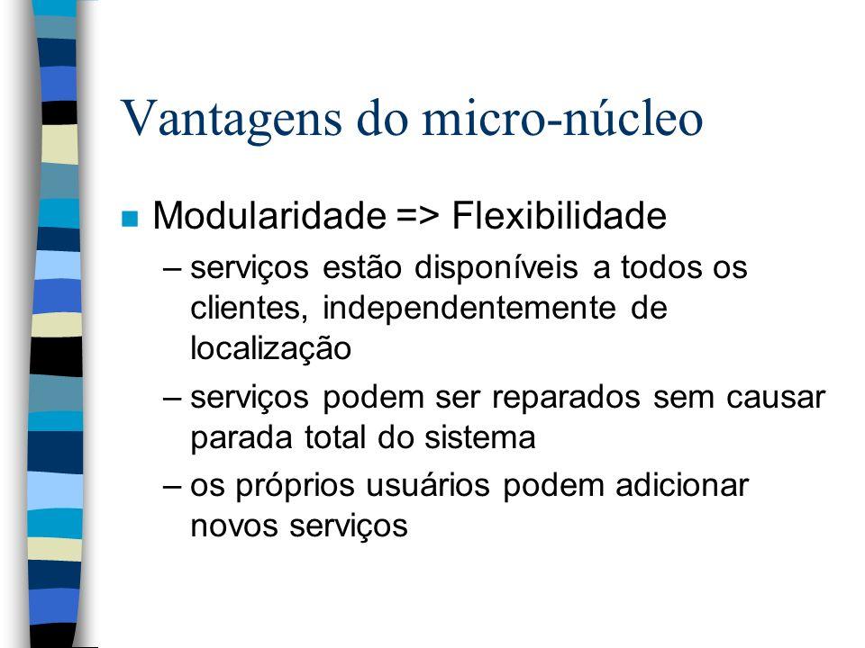 Vantagens do micro-núcleo