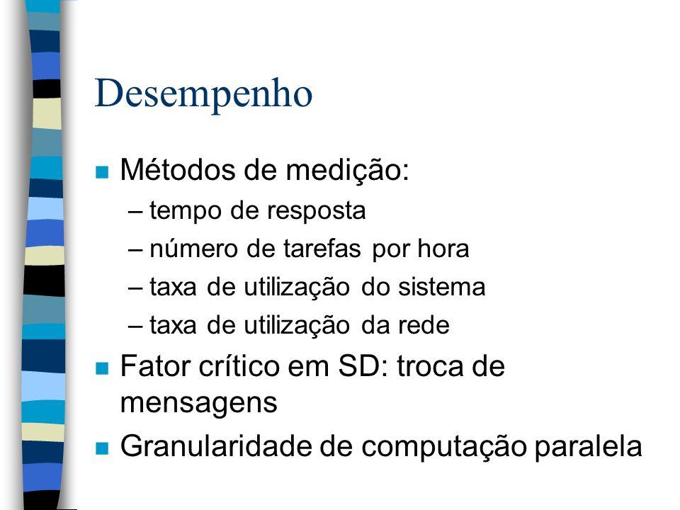 Desempenho Métodos de medição: Fator crítico em SD: troca de mensagens