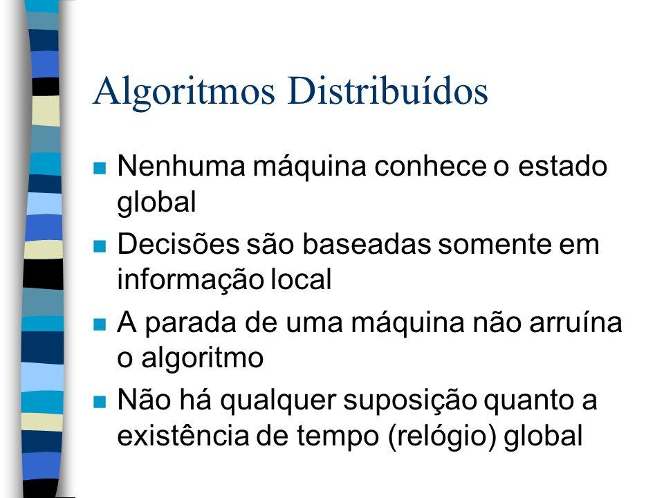 Algoritmos Distribuídos