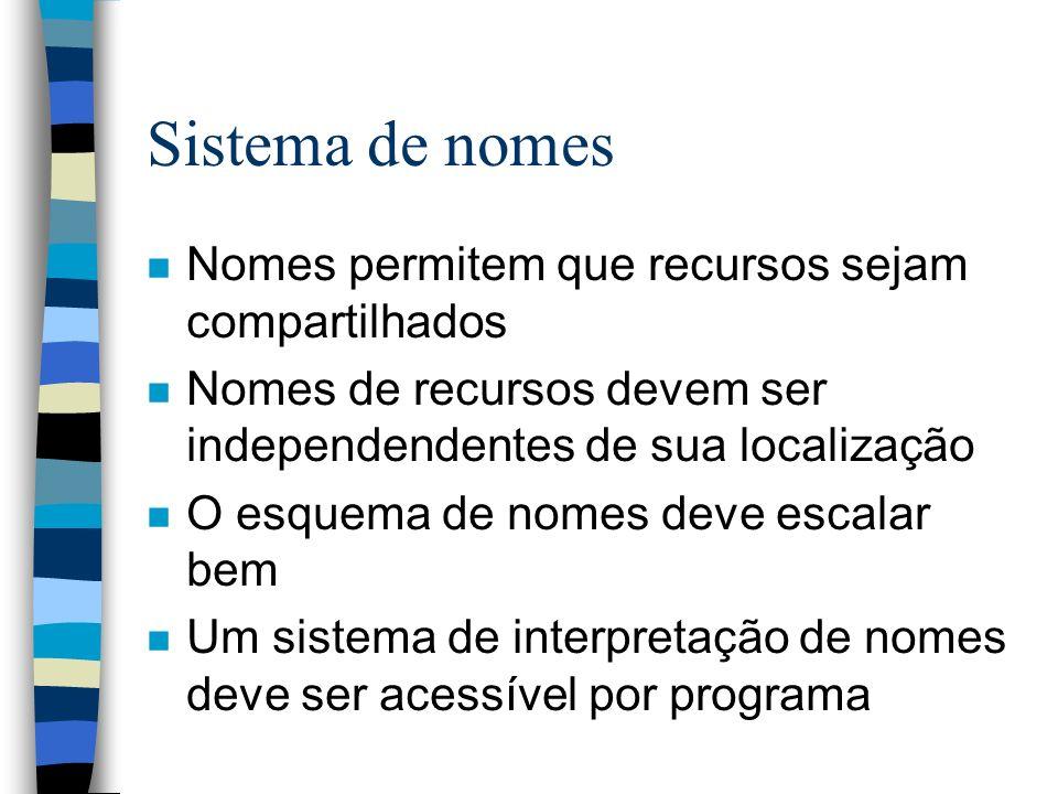 Sistema de nomes Nomes permitem que recursos sejam compartilhados